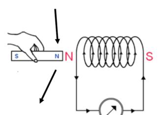 Magnetic generator
